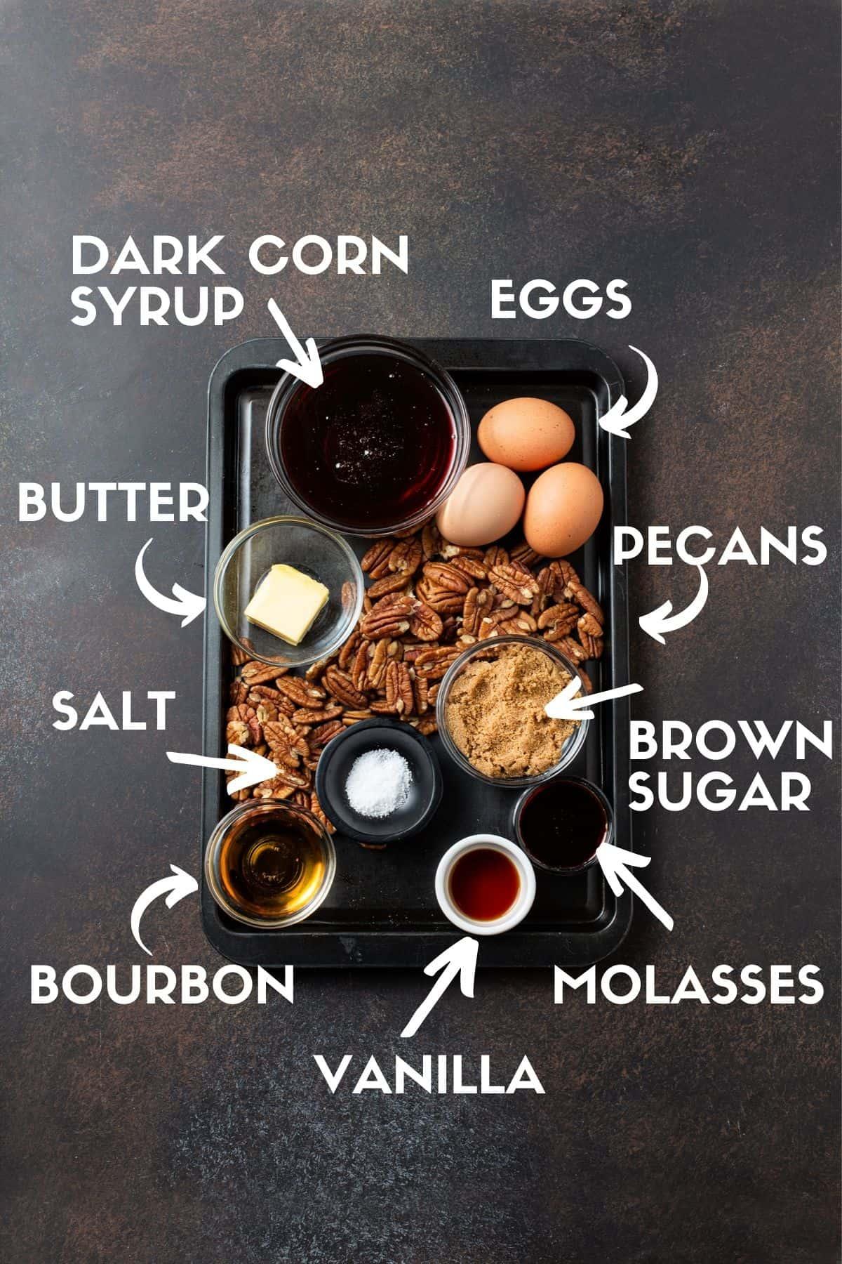 Diagram of ingredients for pecan pie.